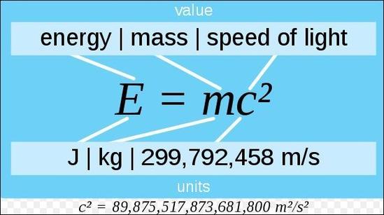数学 物理学
